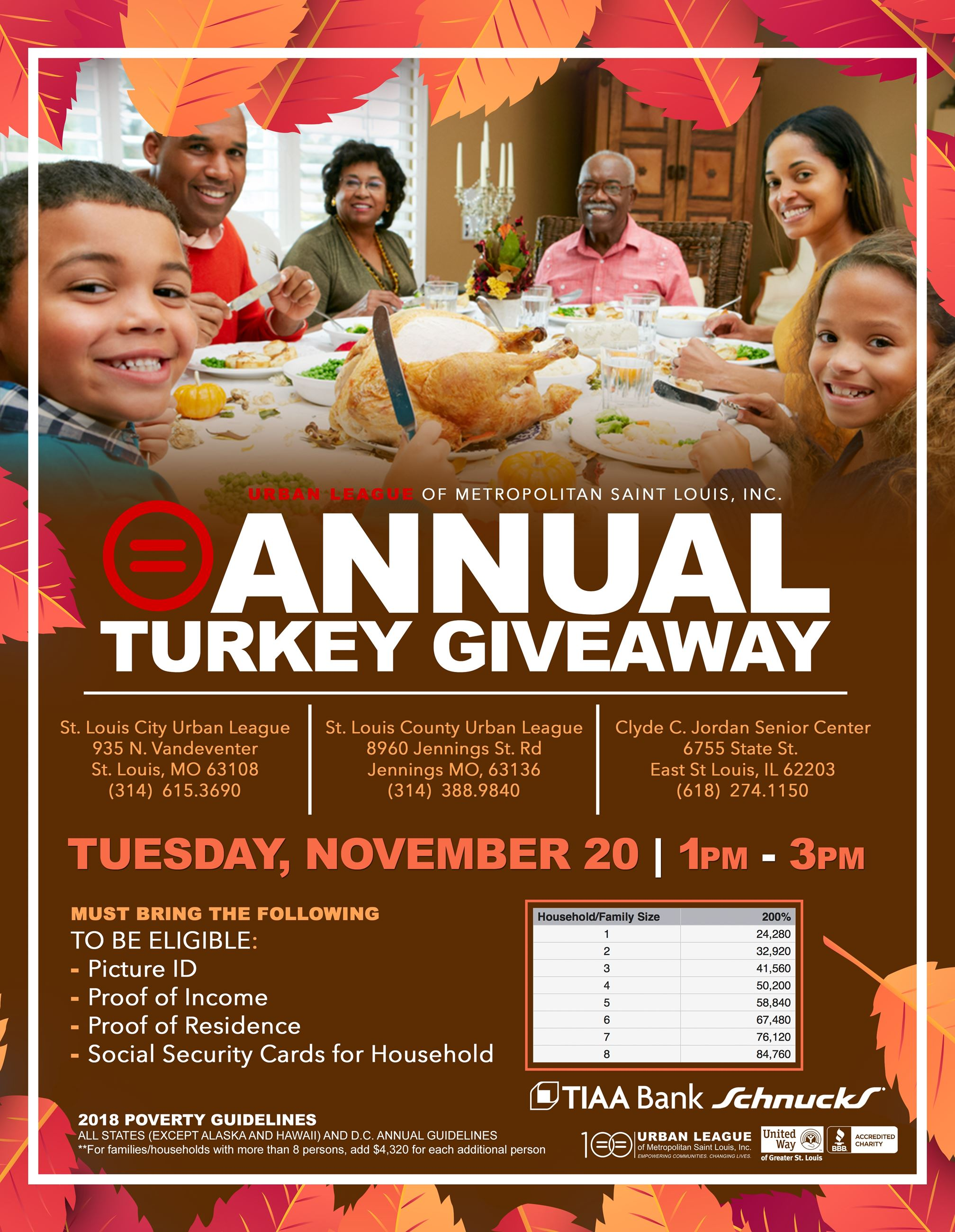 Annual Turkey Giveaway 2018